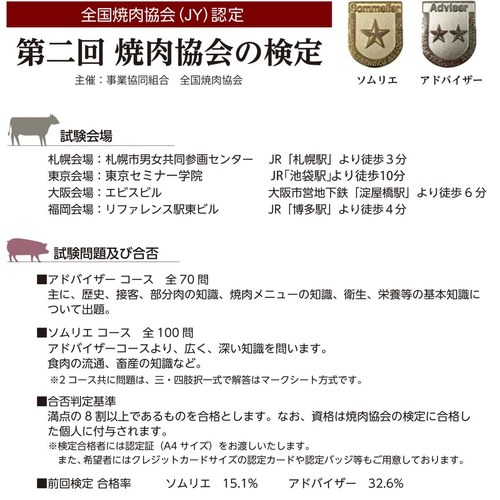 焼肉協会の検定